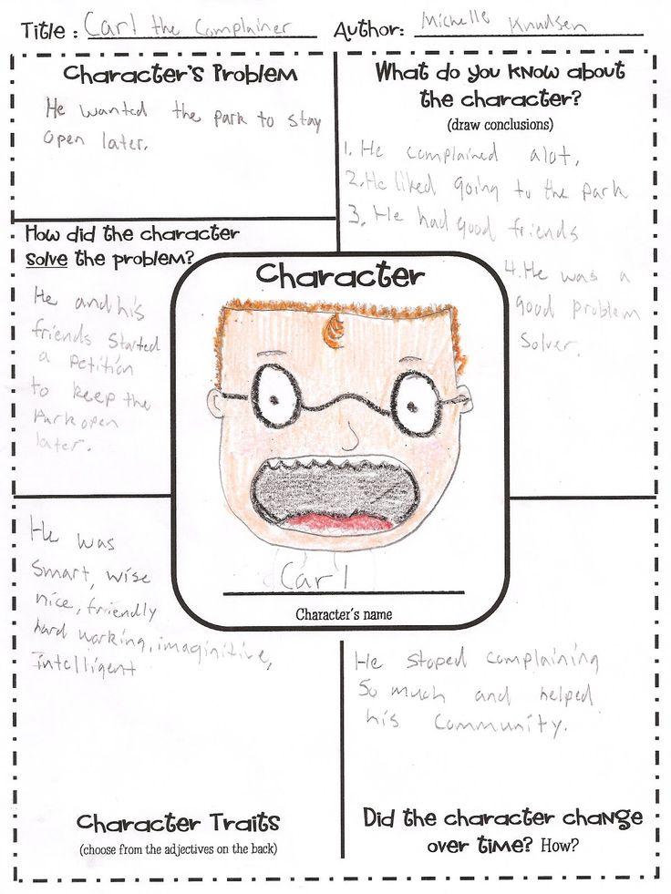 MRS MCFADDEN\u0027S CLASSROOM BLOG Teaching Character Analysis with