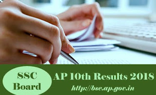 AP 10th 2018 Results | AP SSC 2018 Results | AP 10th Class 2018 Results