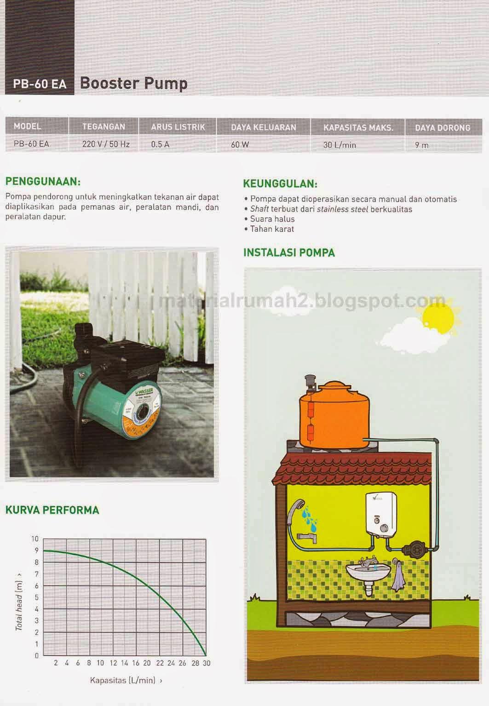Pompa Booster Wasser (Booster Pump)