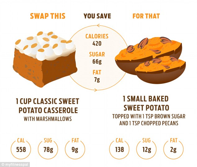 how many calories in one large baked potato