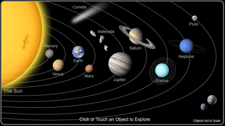 solar system star 2 - photo #20