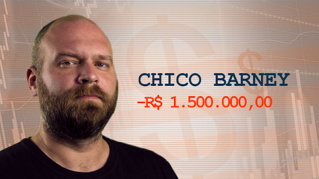 Chico Barney - Escritor do site UOL