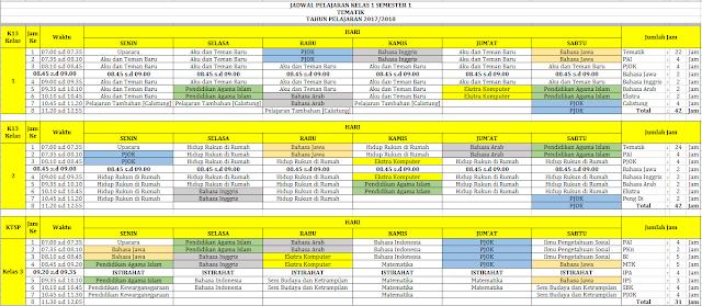 Jadwal Pelajaran K13 Dan KTSP Gabungan Untuk Sekolah Dasar