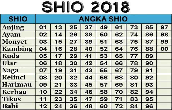 Shio 2017