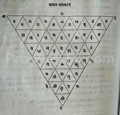 Janan Chakra for Mantra Sanskara