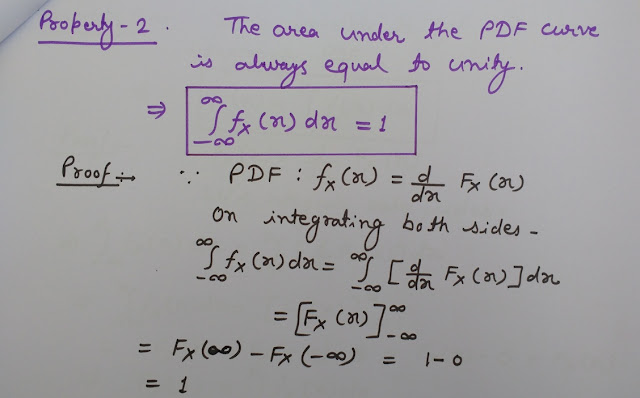 PDF Property 2 With Proof, probability density function properties