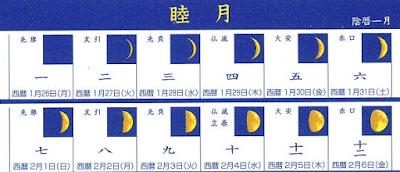 陰暦カレンダー