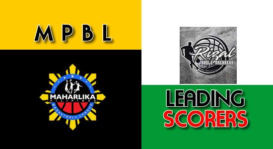 LIST: Scores per game Rizal Crusaders 2018 MPBL Anta Datu Cup