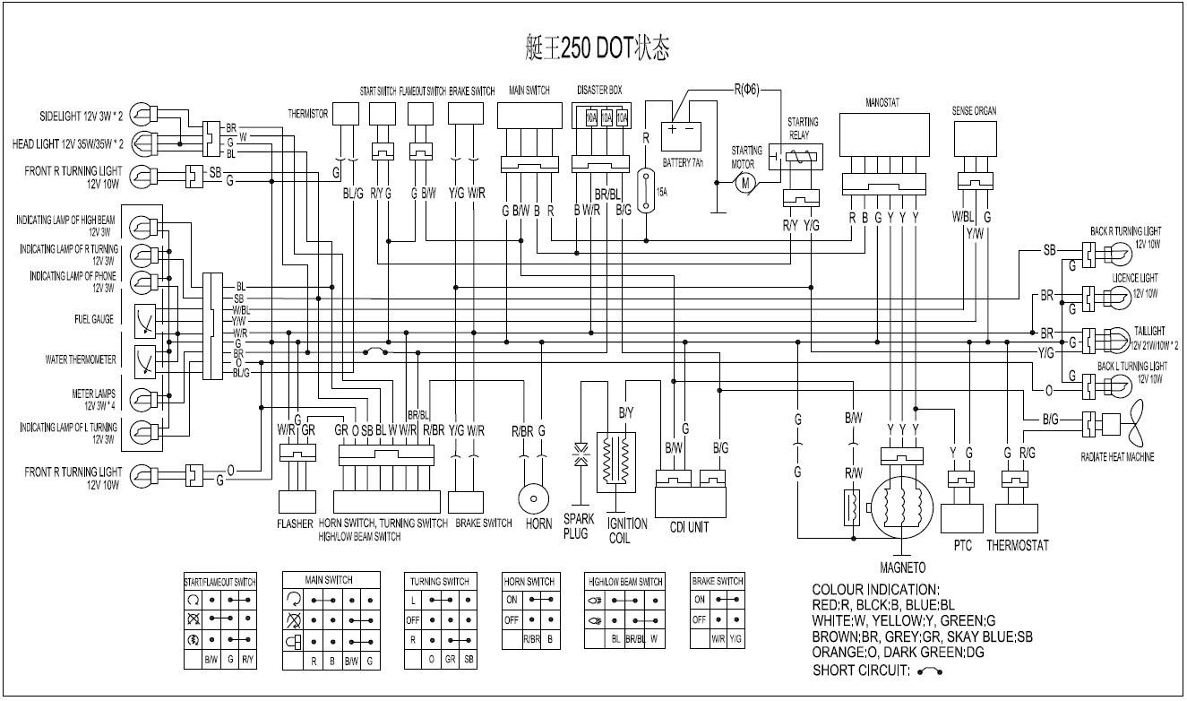 Tuumaustauko Honda CX500 ja GL1100 asiaa: kesäkuuta 2011