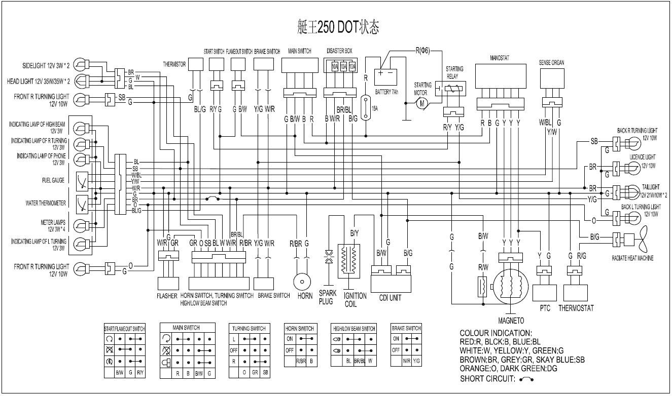 Cf Moto 250 Wiring Diagram - Wiring Diagram Inside Keaway Switch Wiring Diagram on