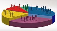 Koalisyonu anlatan paylara bölünmüş bir 3D pasta grafik üzerindeki insanlar