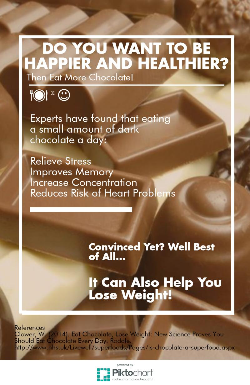 Persuasion and Influence: Eat Chocolate, Its Good For You...