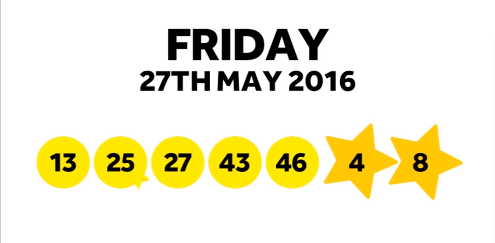 The National Lottery Friday 'EuroMillions' draw results from 27th May 2016