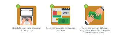 Sebuah Mesin Pencari Buatan Mahasiswa UI bernama GEEV