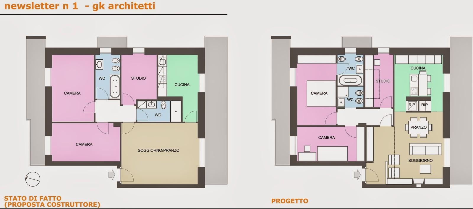Appunti di architettura 5 consigli per progettare gli interni for Progettazione spazi interni