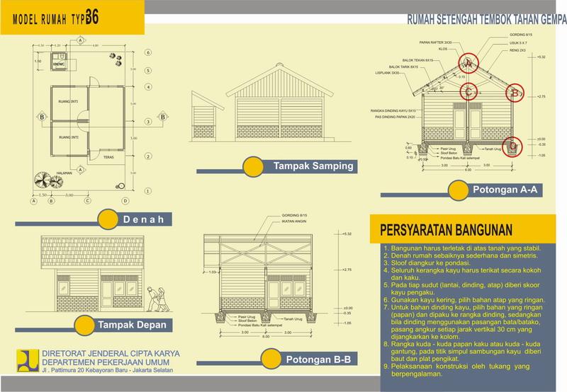 Joglo Dari Baja Ringan Edward Sii Teknik Sipil: Teknologi Rumah Tahan Gempa Cepat ...