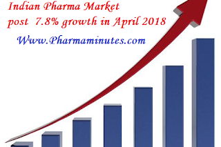 Great News for Pharma: Indian pharma market posts 7.8% growth in April 2018 to Rs.10,402 crore:- Lupin on Top