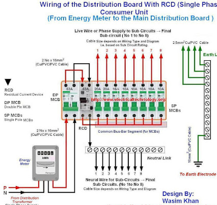 Unusual rcd wiring diagram photos electrical circuit diagram 3 phase wiring diagram nz best wiring diagram 2017 asfbconference2016 Images