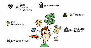 Rencanakan Keuangan Anda