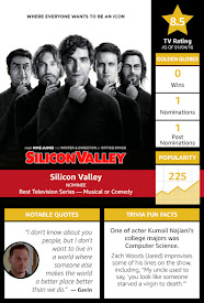 Silicon Valley (TV Series 2014)