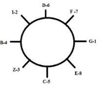 Reasoning Ability For SBI Clerk Prelims | 19- 02 - 18