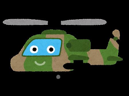 戦闘ヘリコプターのキャラクター