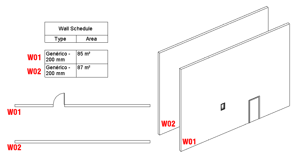 Revit: Calculating and Scheduling Gross Wall Area | CAD (and