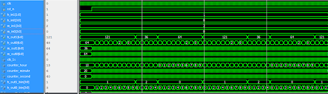VHDL code for digital  clock on FPGA