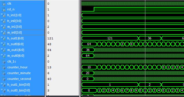 Vhdl coding style for digital design