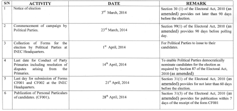 INEC Time Table For 2015 Elections
