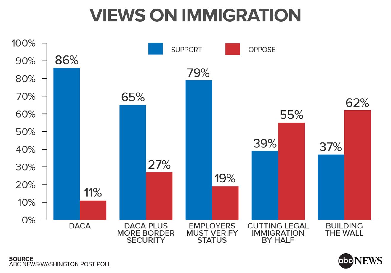 Views From The Edge Sunday Read Trump S Immigration