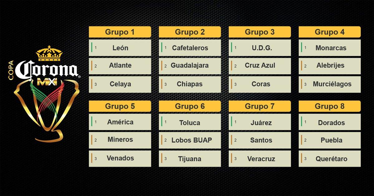 Así están los grupos de Copa MX A16.