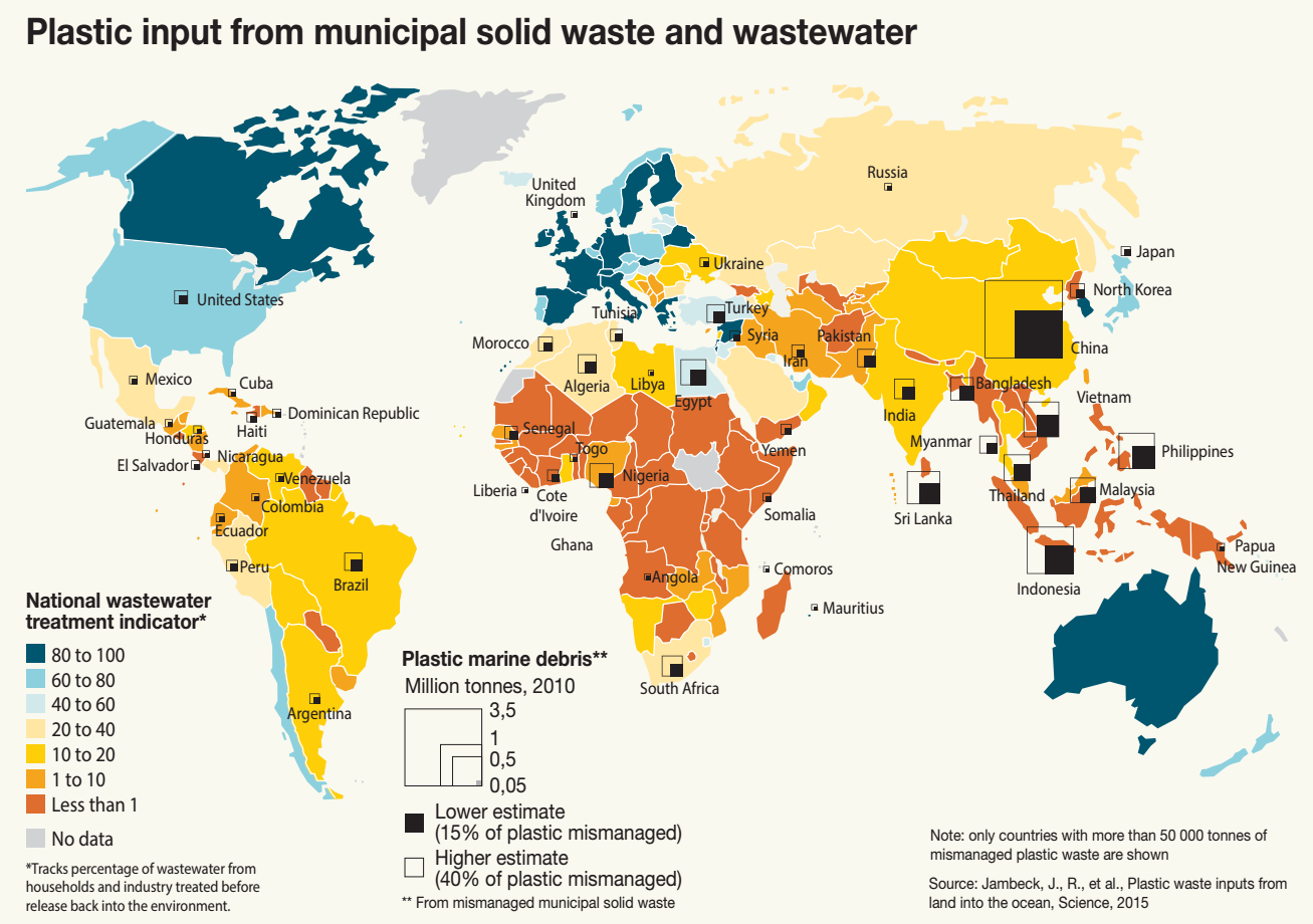 Plastic input from municipal solid waste and wastewater