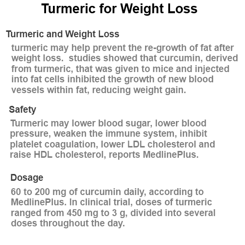 By Photo Congress    How To Take Turmeric For Weight Loss