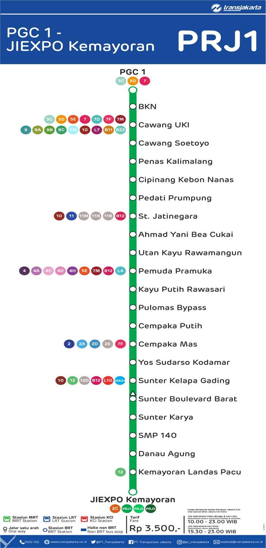 peta rute transjakarta pgc1 jiexpo kemayoran