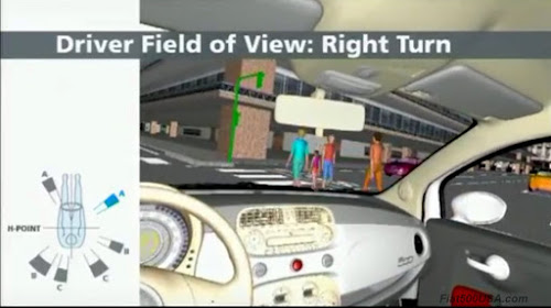 Fiat 500 Field of View Right
