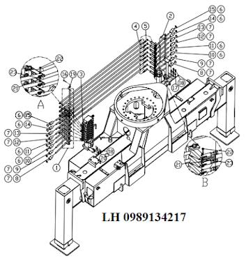 Hệ tay trang vv điều khiển  cau Dongyang 6 tan SS1404-SS1406
