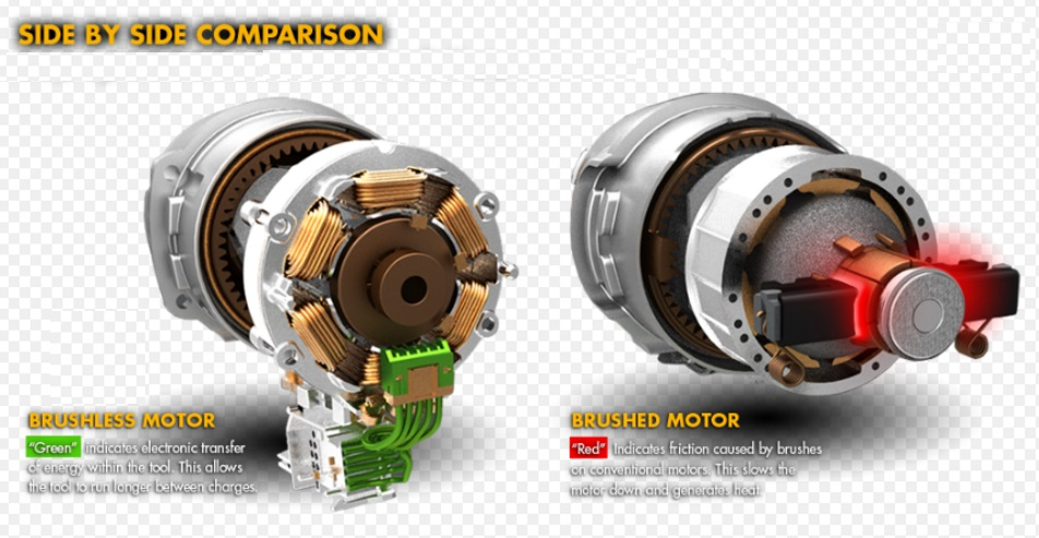 Difference between brushed and brushless motor etrical for Brushed vs brushless dc motor