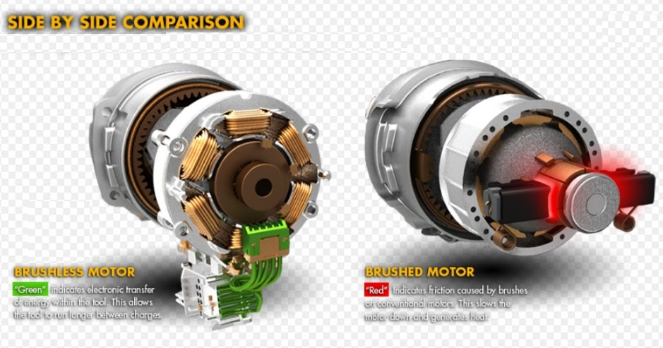 Difference between brushed and brushless motor etrical for Are brushless motors better