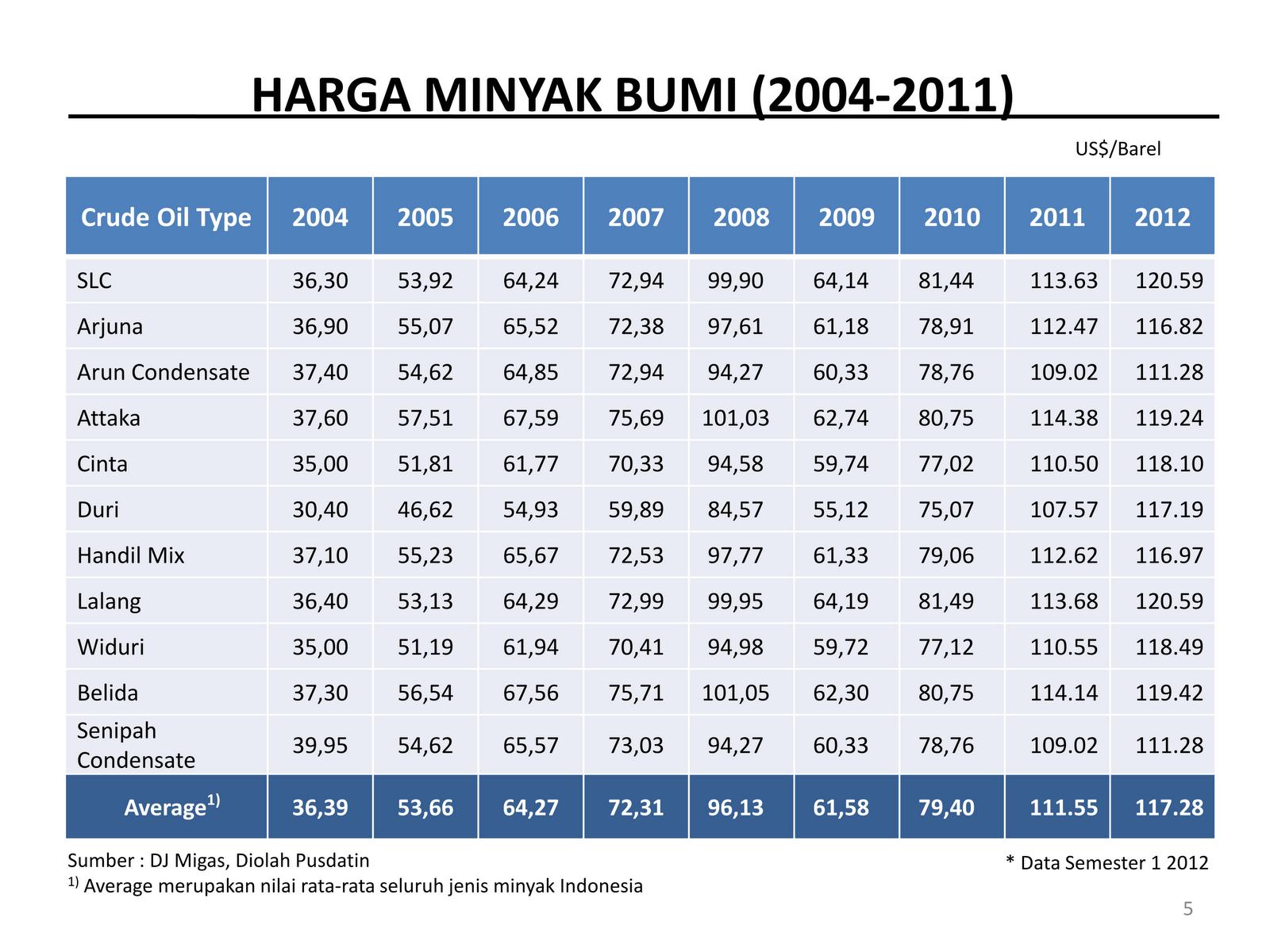 SultonyAkbar Pengertian dan Manfaat Statistika dalam