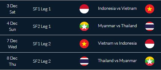 Jadwal Semifinal Piala Aff