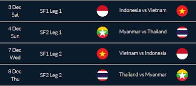 Jadwal Semifinal Piala AFF 2016