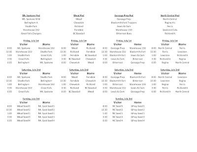 Cubs schedule in Spokane