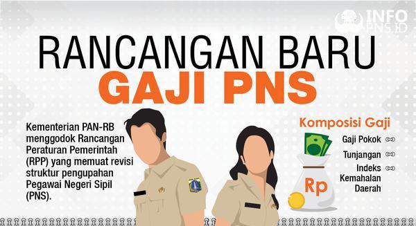 2018 Gaji Pokok PNS Bakal Naik?