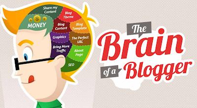4 Langkah Menjadi Blogger Sukses Untuk Pemula