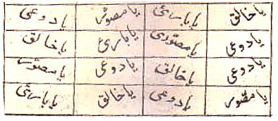 Bhai Hanfi Wazaif and Taweez