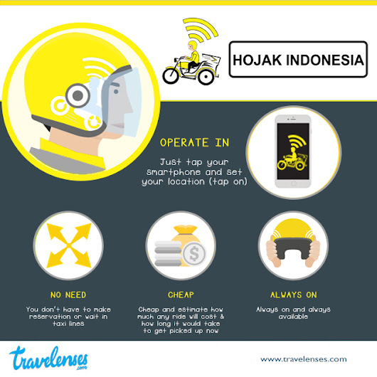 [INFOGRAPHIC] Hojak in Indonesia, Banda Aceh City 🛵