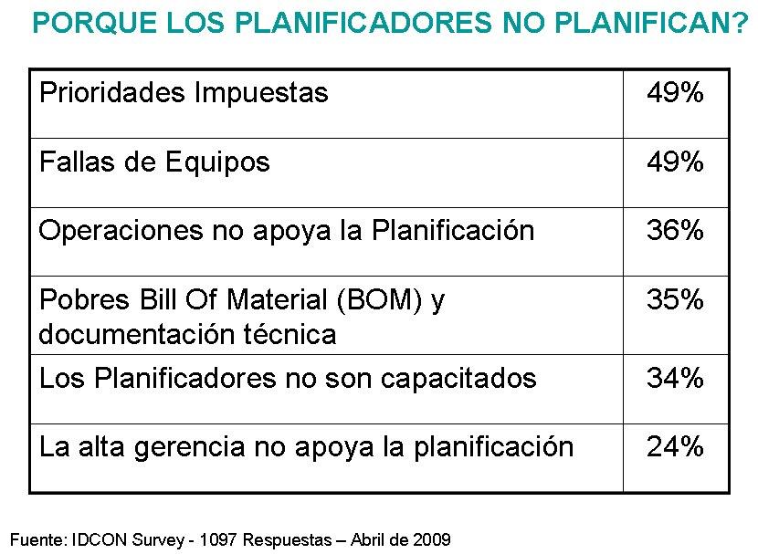 Mantenimiento LA: Ellos y Nosotros - Porque los Planificadores no ...