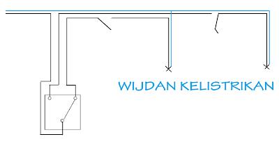memperbaiki Instalasi rumah dan jalur kabel yang putus didalam tembok