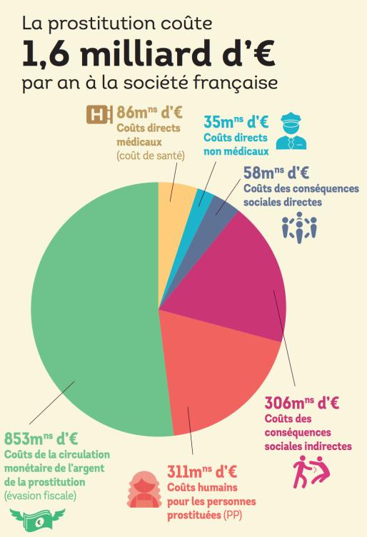 Haro sur les f minicides st le combien - Office national d indemnisation des accidents medicaux ...